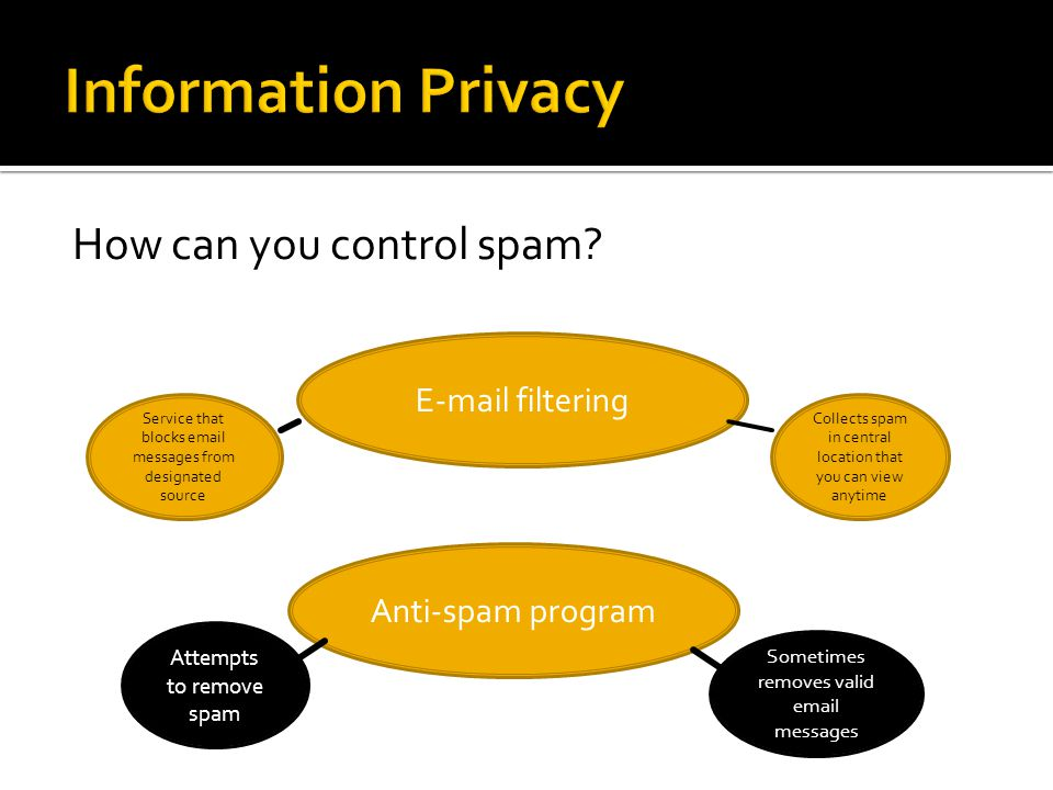 How can you control spam.
