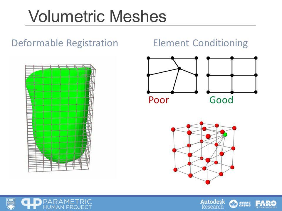 Volumetric Meshes PoorGood Element ConditioningDeformable Registration