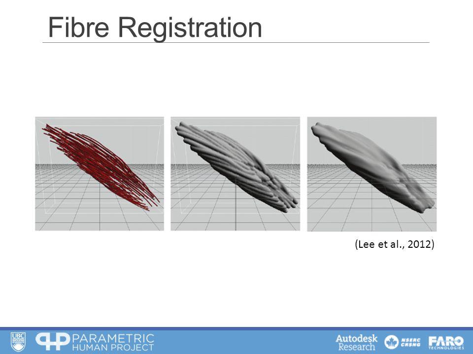 Fibre Registration (Lee et al., 2012)
