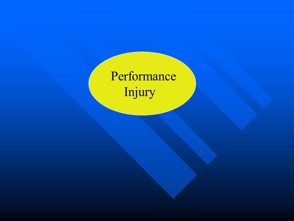 TASK Performance Injury