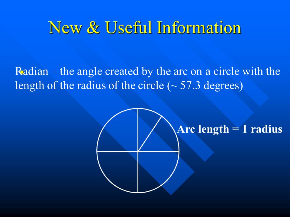 New & Useful Information Radian – the angle created by the arc on a circle with the length of the radius of the circle (~ 57.3 degrees) Arc length = 1 radius