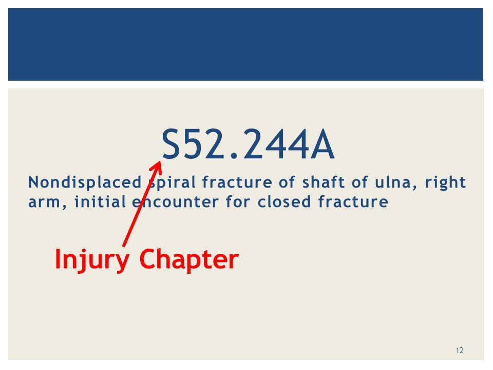 S52.244A Nondisplaced spiral fracture of shaft of ulna, right arm, initial encounter for closed fracture Injury Chapter 12