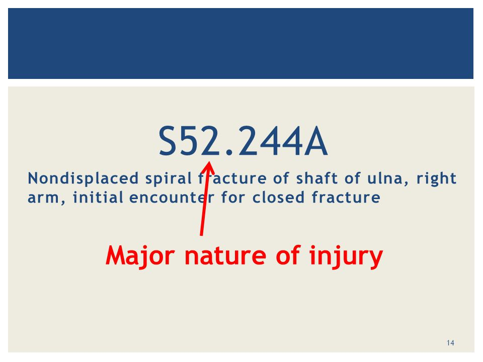 S52.244A Nondisplaced spiral fracture of shaft of ulna, right arm, initial encounter for closed fracture Major nature of injury 14