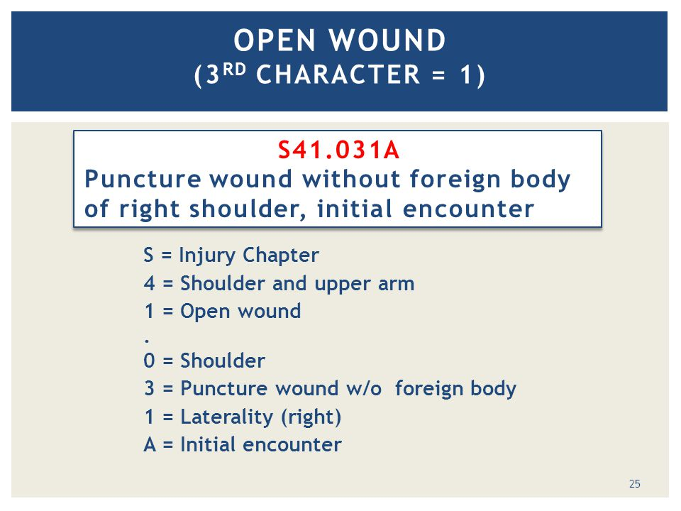 OPEN WOUND (3 RD CHARACTER = 1) S = Injury Chapter 4 = Shoulder and upper arm 1 = Open wound.