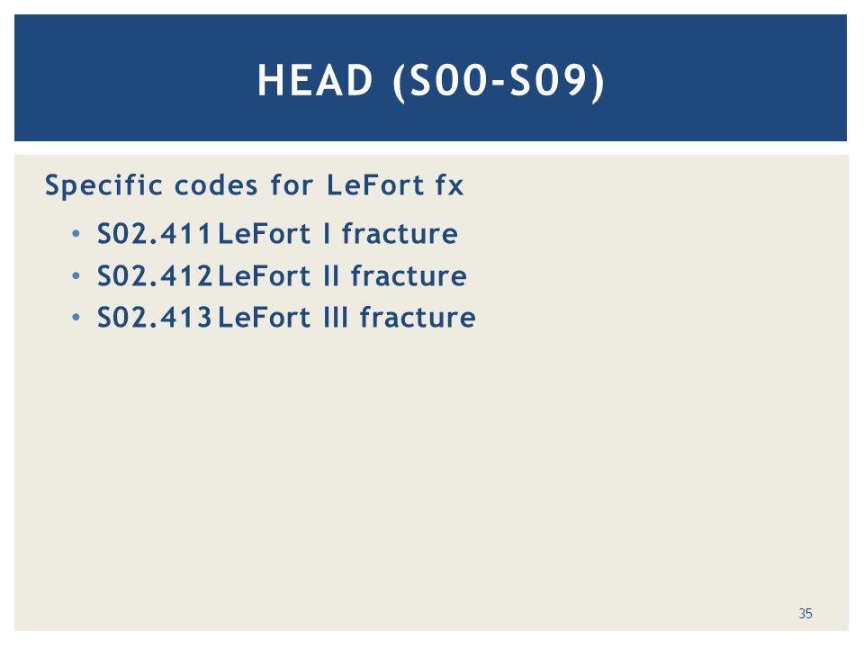 Specific codes for LeFort fx S02.411LeFort I fracture S02.412LeFort II fracture S02.413LeFort III fracture HEAD (S00-S09) 35
