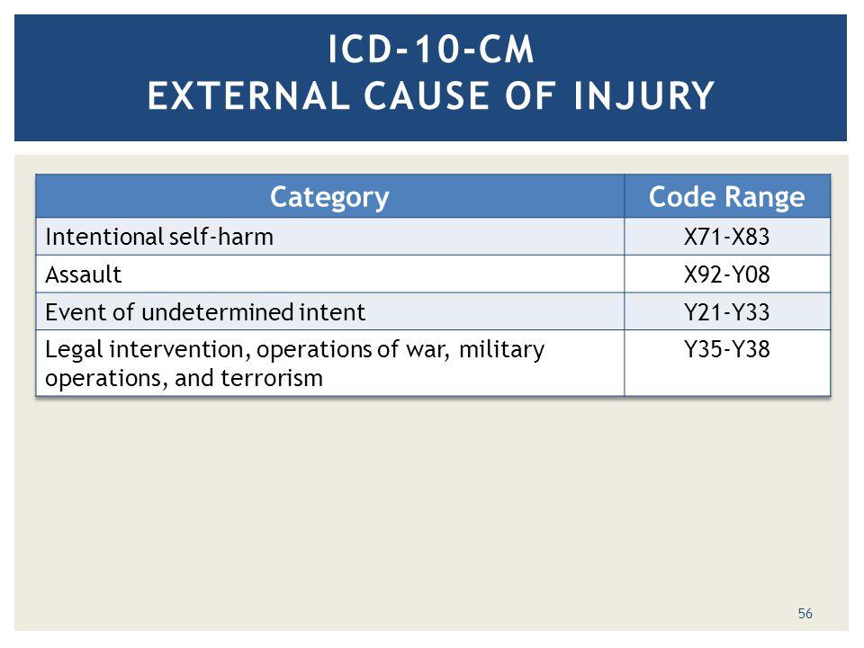 ICD-10-CM EXTERNAL CAUSE OF INJURY 56