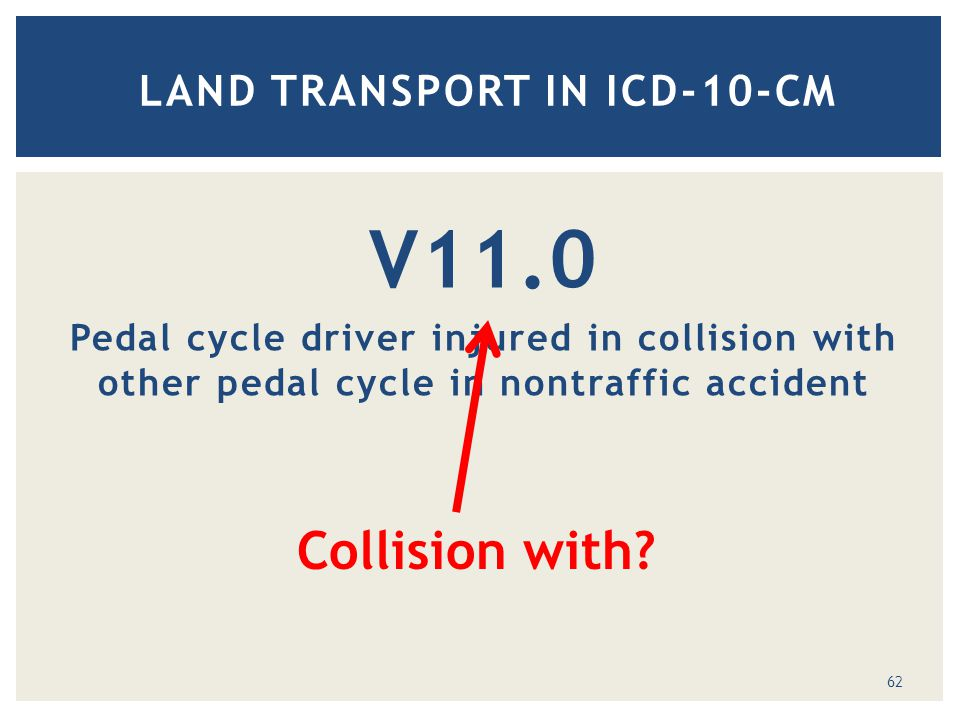V11.0 Pedal cycle driver injured in collision with other pedal cycle in nontraffic accident LAND TRANSPORT IN ICD-10-CM Collision with.