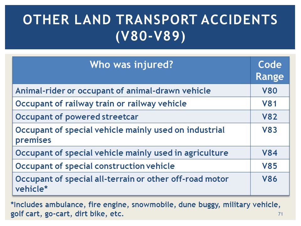 OTHER LAND TRANSPORT ACCIDENTS (V80-V89) *Includes ambulance, fire engine, snowmobile, dune buggy, military vehicle, golf cart, go-cart, dirt bike, etc.