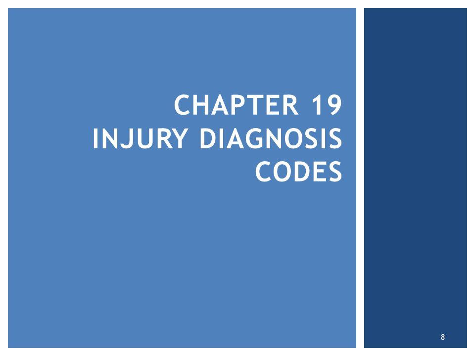 CHAPTER 19 INJURY DIAGNOSIS CODES 8
