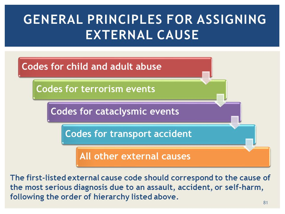Codes for child and adult abuseCodes for terrorism eventsCodes for cataclysmic eventsCodes for transport accidentAll other external causes GENERAL PRINCIPLES FOR ASSIGNING EXTERNAL CAUSE The first-listed external cause code should correspond to the cause of the most serious diagnosis due to an assault, accident, or self-harm, following the order of hierarchy listed above.