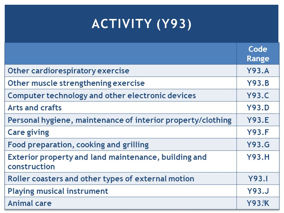 ACTIVITY (Y93) 86