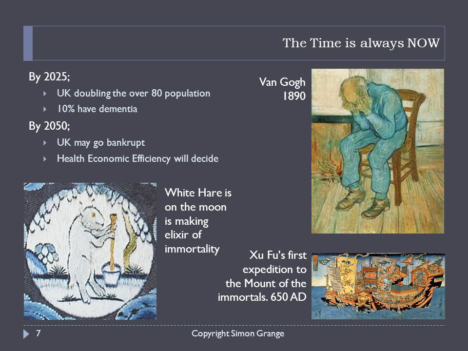 The Time is always NOW By 2025;  UK doubling the over 80 population  10% have dementia By 2050;  UK may go bankrupt  Health Economic Efficiency will decide Copyright Simon Grange7 Van Gogh 1890 Xu Fu s first expedition to the Mount of the immortals.