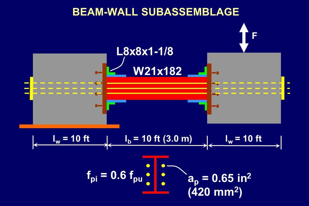 BEAM-WALL SUBASSEMBLAGE W21x182 L8x8x1-1/8 a p = 0.65 in 2 (420 mm 2 ) l w = 10 ft l b = 10 ft (3.0 m) l w = 10 ft F f pi = 0.6 f pu