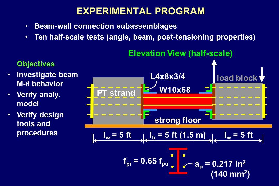 EXPERIMENTAL PROGRAM Objectives Investigate beam M-  behavior Verify analy.