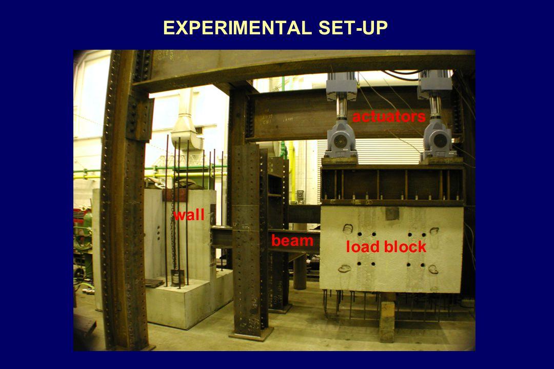 EXPERIMENTAL SET-UP beam wall load block actuators