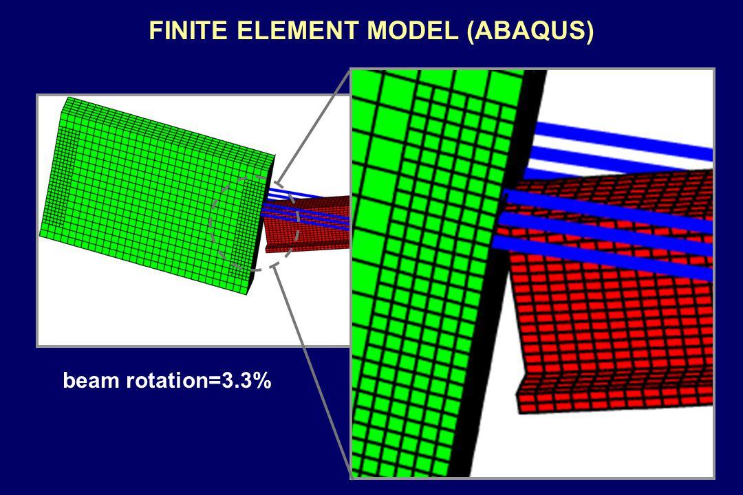 beam rotation=3.3% FINITE ELEMENT MODEL (ABAQUS)