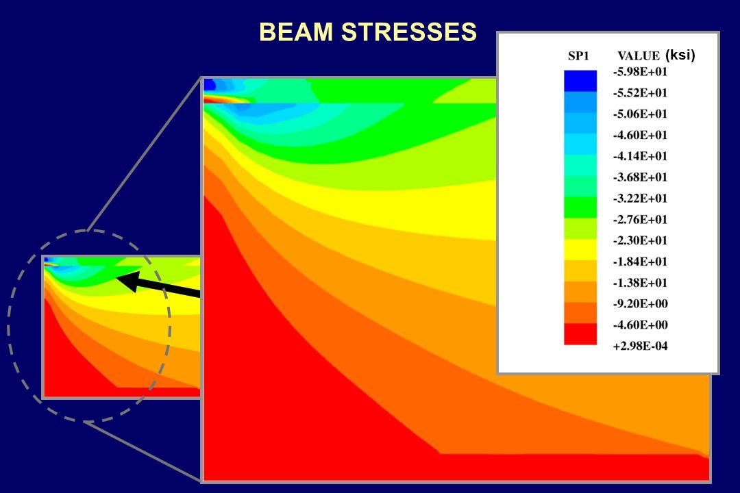 beam side PT anchor side CONCRETE STRESSES (ksi)