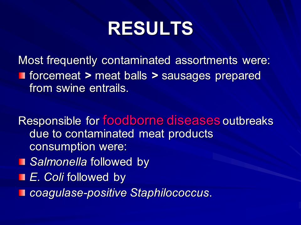 RESULTS Most frequently contaminated assortments were: forcemeat > meat balls > sausages prepared from swine entrails.