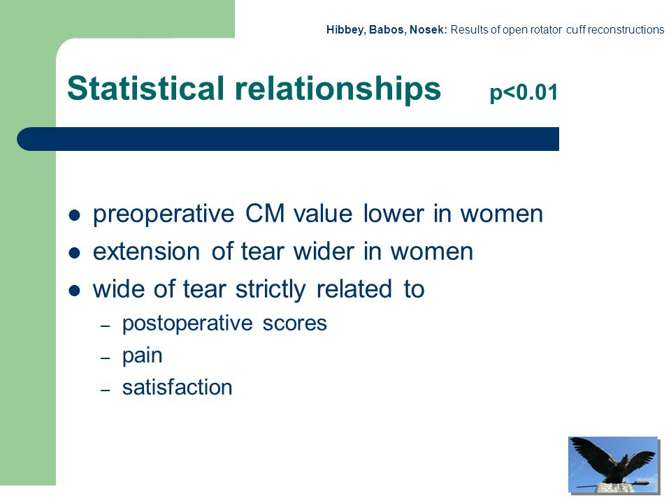 Hibbey, Babos, Nosek: Results of open rotator cuff reconstructions Statistical relationships p<0.01 preoperative CM value lower in women extension of