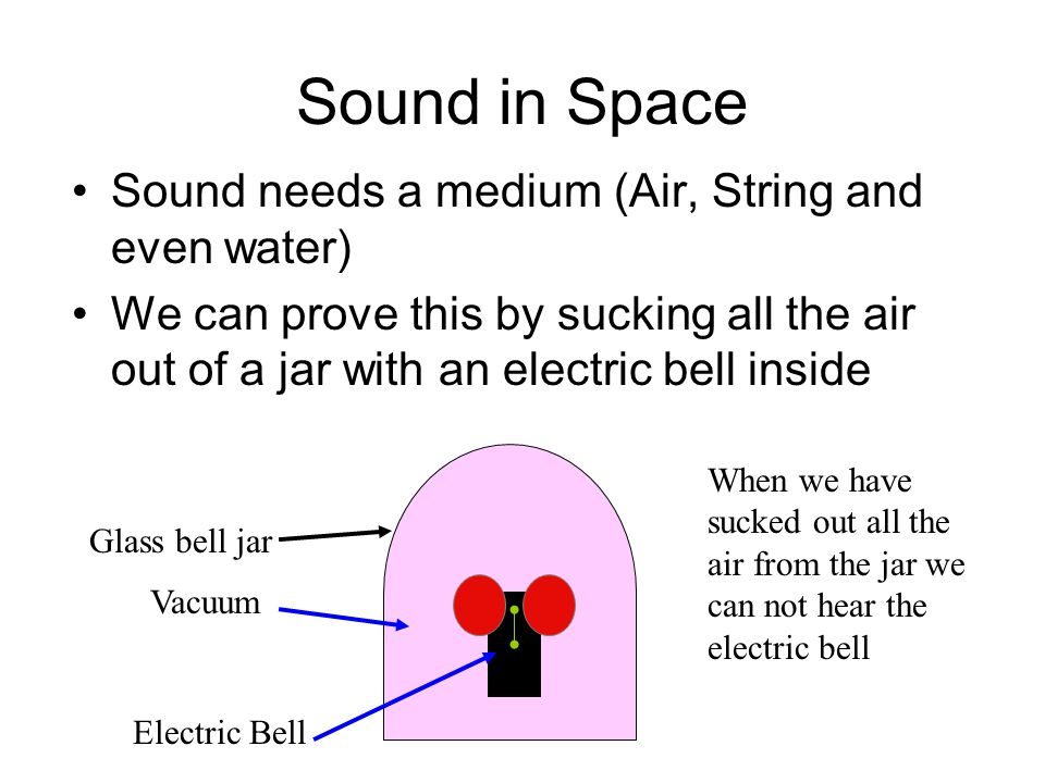 Sound is Energy Sound is caused by the movement of the medium it is travelling in Anything that vibrates makes sound Compressions in the medium Loudspeaker