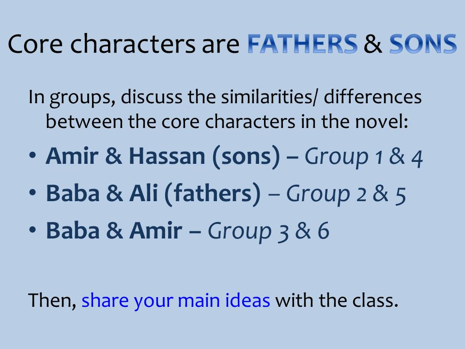 In groups, discuss the similarities/ differences between the core characters in the novel: Amir & Hassan (sons) – Group 1 & 4 Baba & Ali (fathers) – Group 2 & 5 Baba & Amir – Group 3 & 6 Then, share your main ideas with the class.