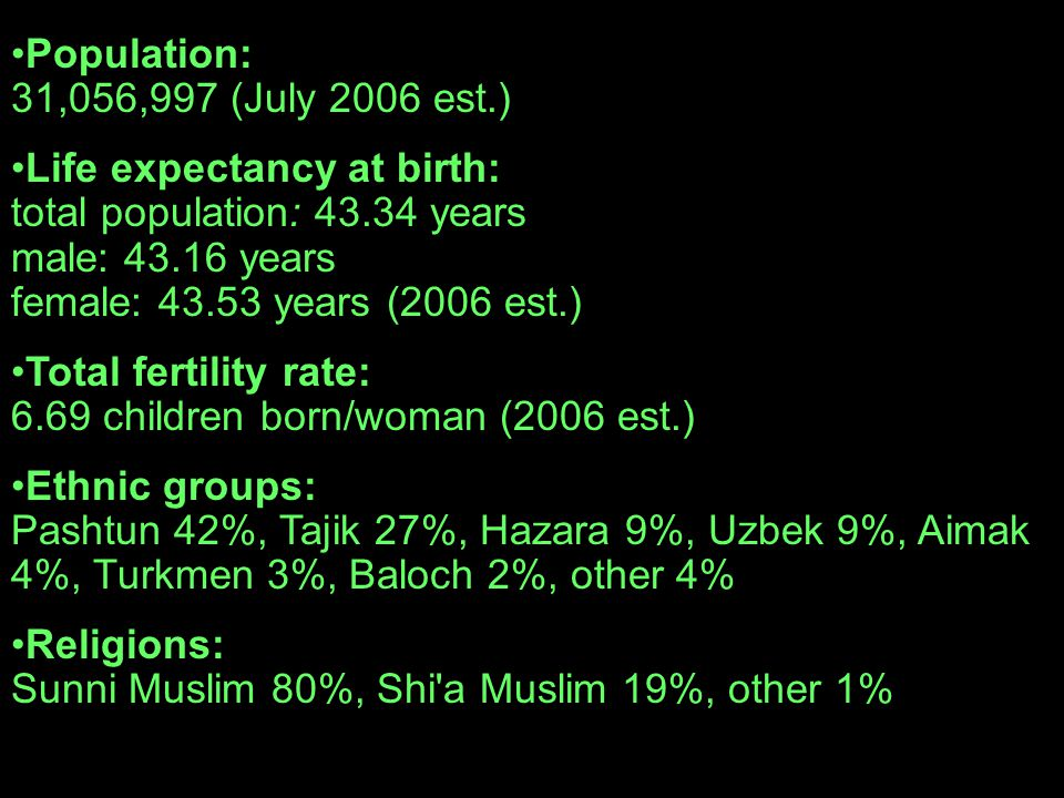 Population: 31,056,997 (July 2006 est.) Life expectancy at birth: total population: 43.34 years male: 43.16 years female: 43.53 years (2006 est.) Tota