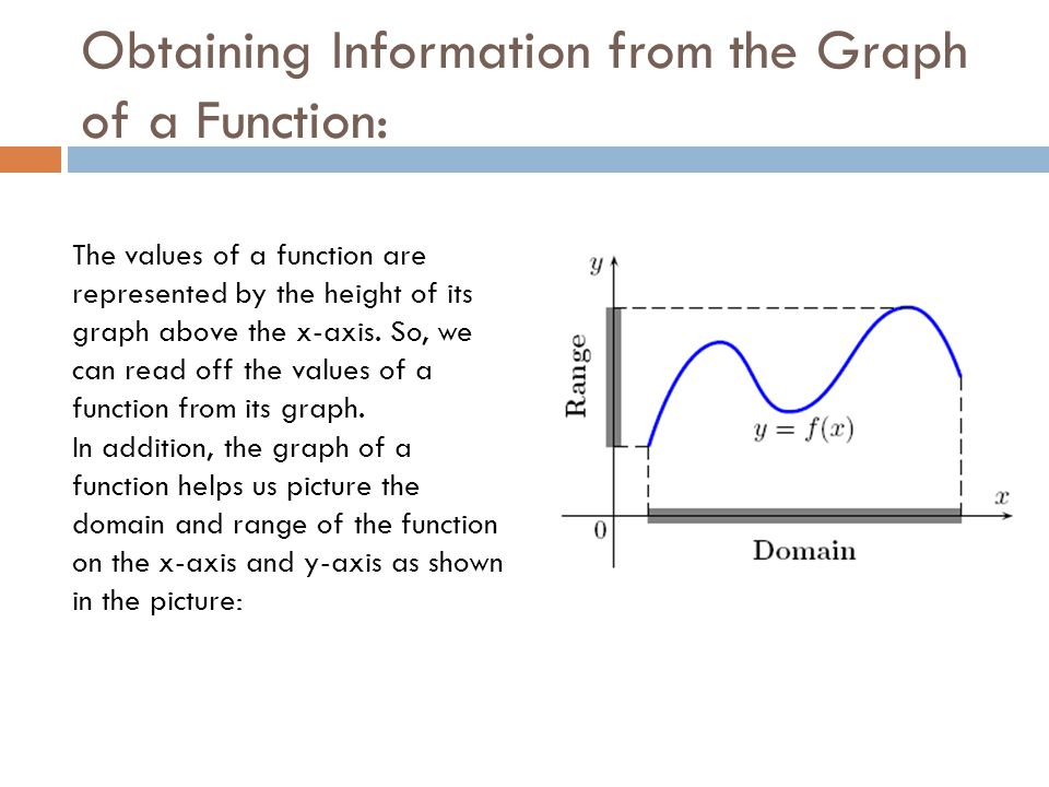 Obtaining Information from the Graph of a Function: The values of a function are represented by the height of its graph above the x-axis. So, we can r
