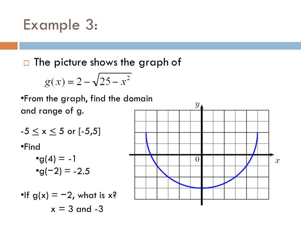 Example 3:  The picture shows the graph of From the graph, find the domain and range of g. Find g(4) = g( − 2) = If g(x) = − 2, what is x? -5 < x < 5