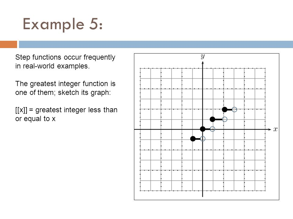 Example 5: Step functions occur frequently in real-world examples. The greatest integer function is one of them; sketch its graph: [[x]] = greatest in