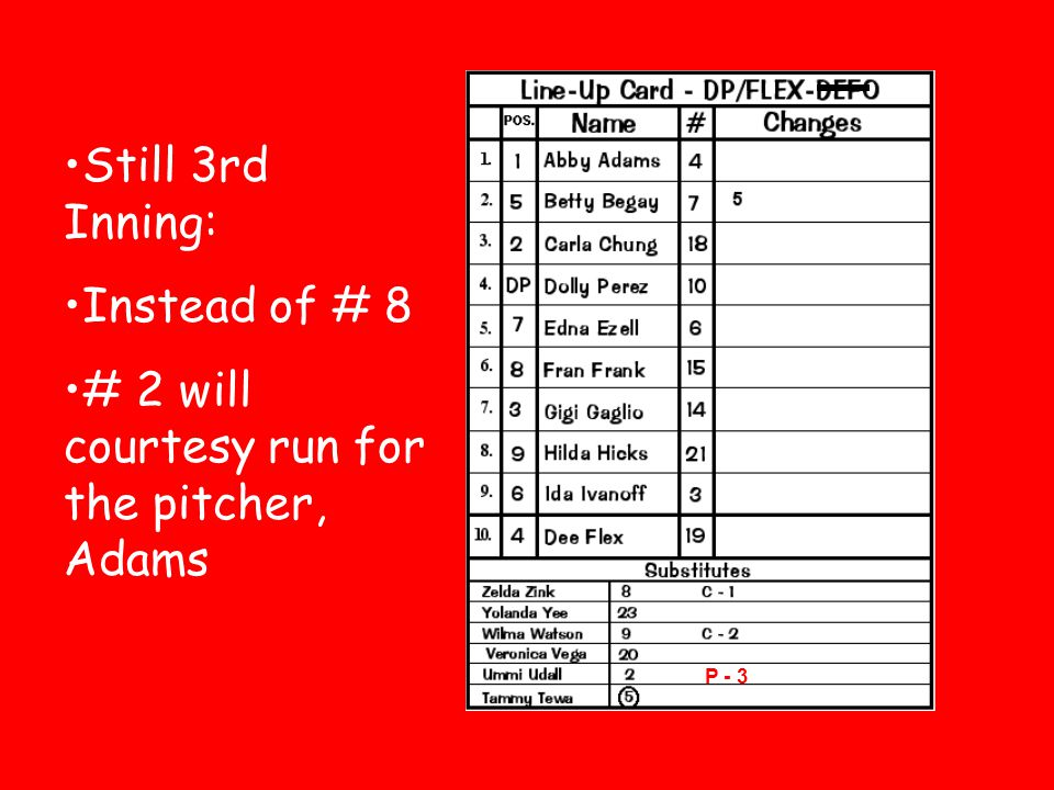 Still 3rd Inning: Instead of # 8 # 2 will courtesy run for the pitcher, Adams P - 3