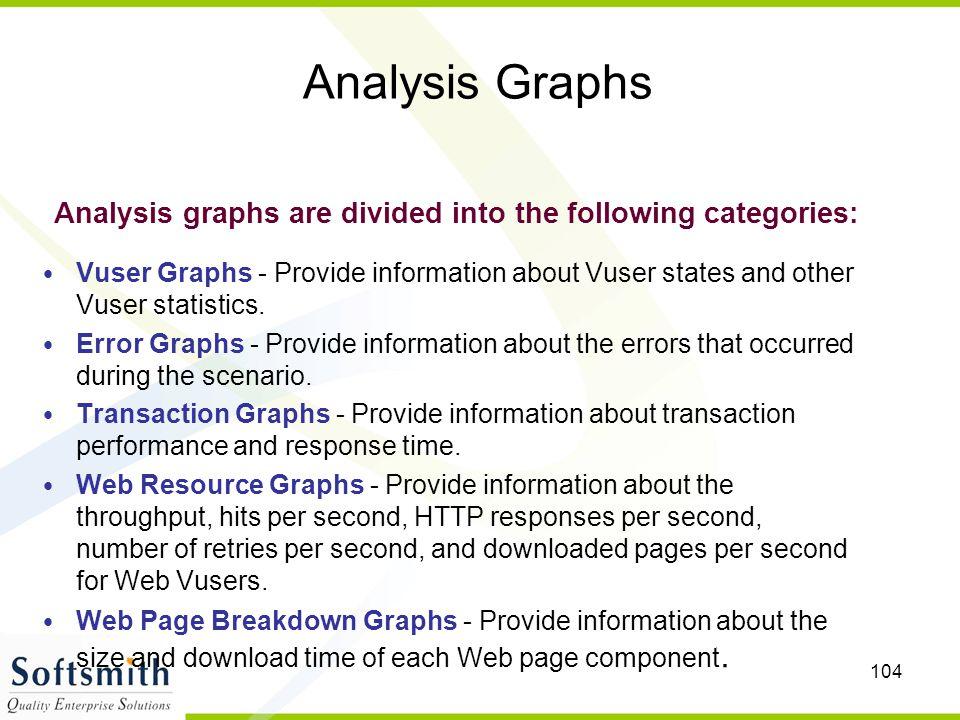 104 Analysis Graphs Vuser Graphs - Provide information about Vuser states and other Vuser statistics. Error Graphs - Provide information about the err