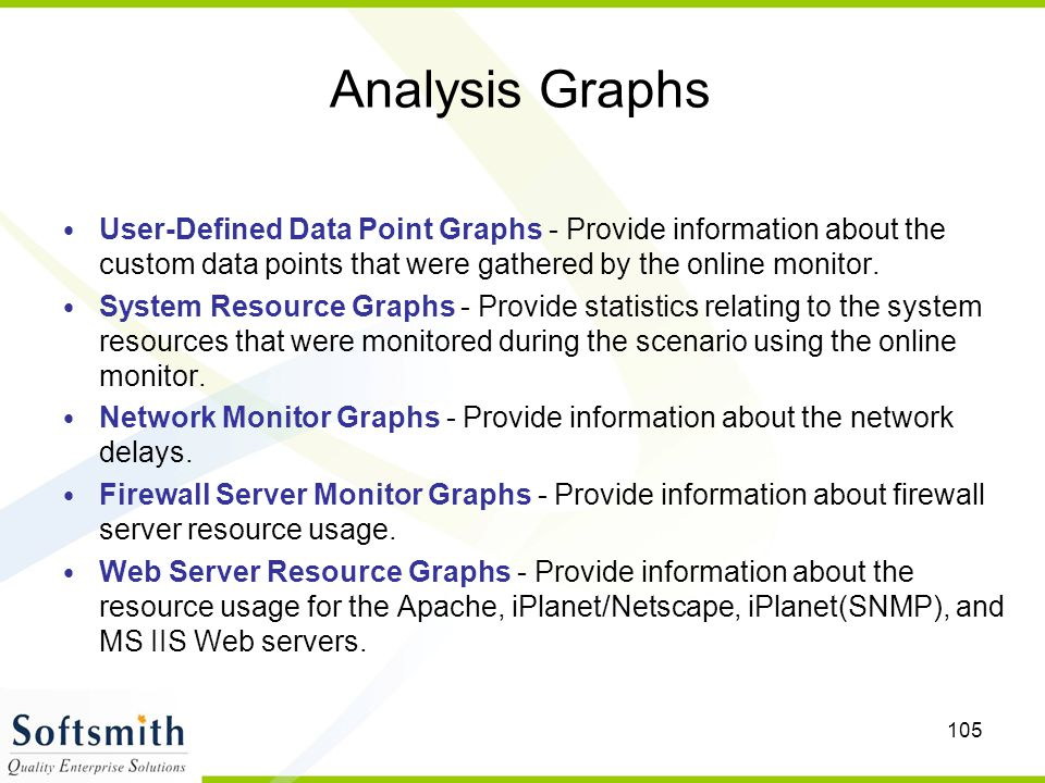 105 Analysis Graphs User-Defined Data Point Graphs - Provide information about the custom data points that were gathered by the online monitor. System