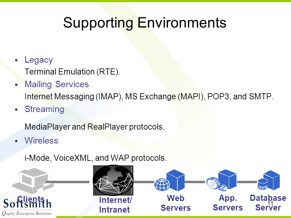 11 Supporting Environments Legacy Terminal Emulation (RTE). Mailing Services Internet Messaging (IMAP), MS Exchange (MAPI), POP3, and SMTP. Streaming