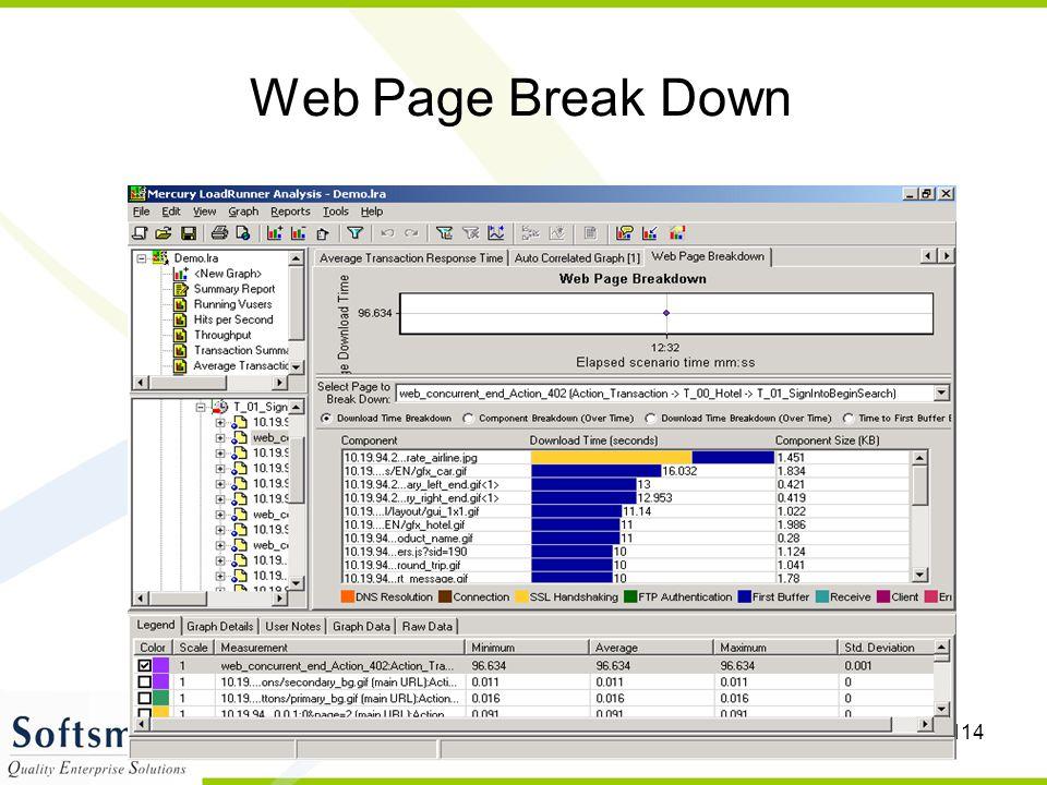 114 Web Page Break Down
