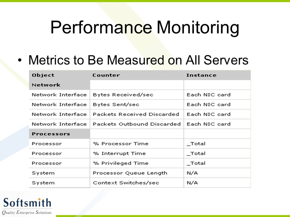 Performance Monitoring Metrics to Be Measured on All Servers