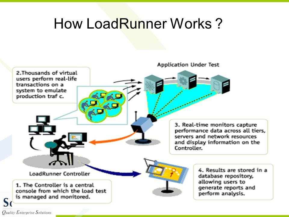 22 How LoadRunner Works ?