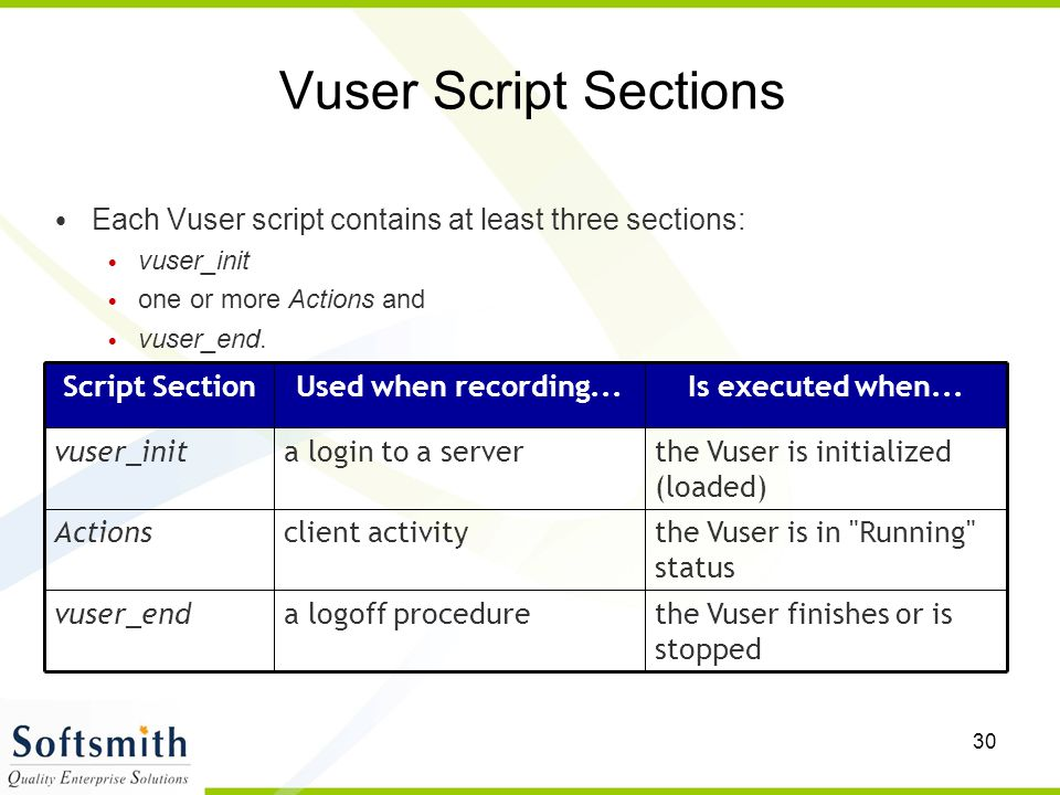 30 Vuser Script Sections Each Vuser script contains at least three sections: vuser_init one or more Actions and vuser_end. the Vuser finishes or is st