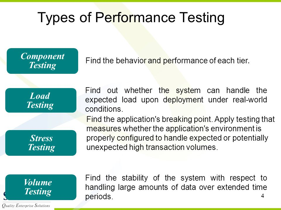 Best Practices for Performance Testing - Do Clear the application and database logs after each performance test run.