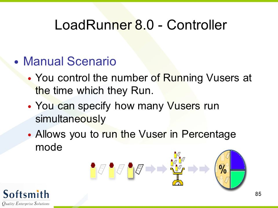 85 LoadRunner 8.0 - Controller Manual Scenario You control the number of Running Vusers at the time which they Run. You can specify how many Vusers ru