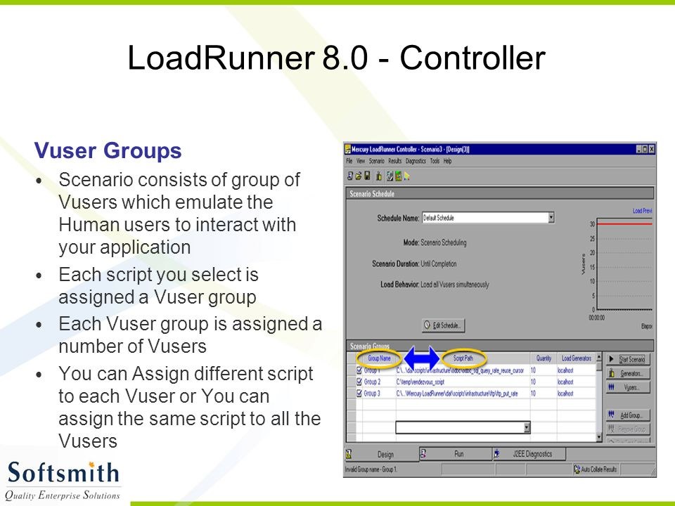 88 LoadRunner 8.0 - Controller Vuser Groups Scenario consists of group of Vusers which emulate the Human users to interact with your application Each