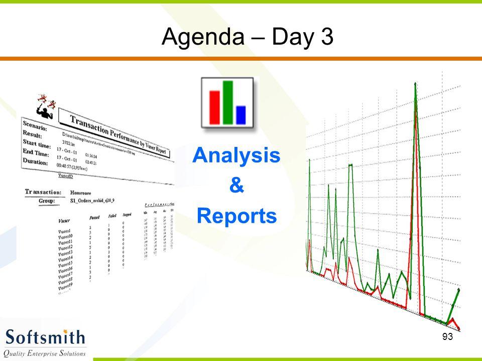 93 Agenda – Day 3 Analysis & Reports