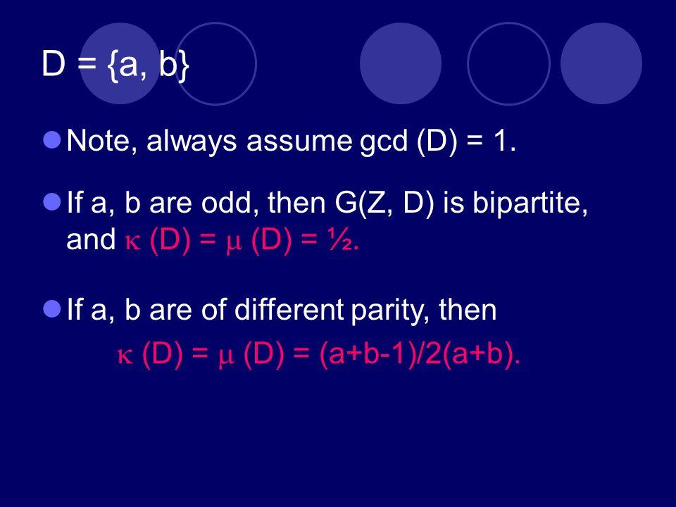 D = {a, b} Note, always assume gcd (D) = 1. If a, b are odd, then G(Z, D) is bipartite, and  (D) =  (D) = ½. If a, b are of different parity, then 