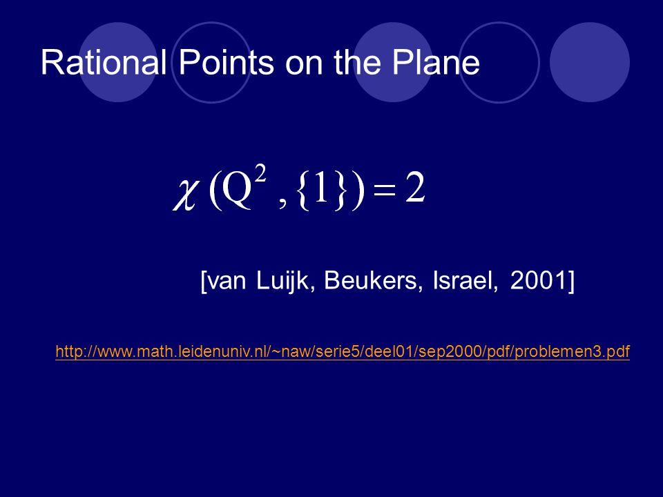 Rational Points on the Plane http://www.math.leidenuniv.nl/~naw/serie5/deel01/sep2000/pdf/problemen3.pdf [van Luijk, Beukers, Israel, 2001]