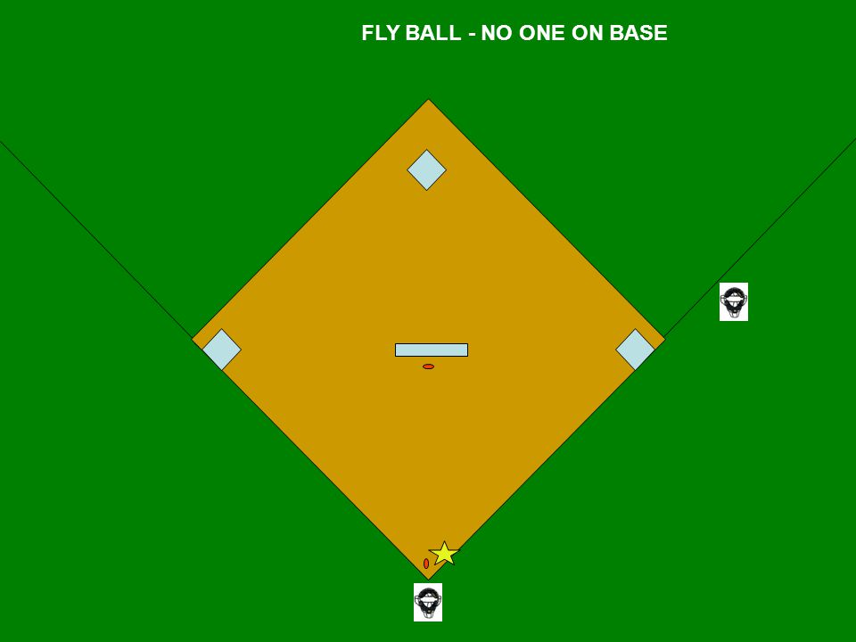 FLY BALL - NO ONE ON BASE