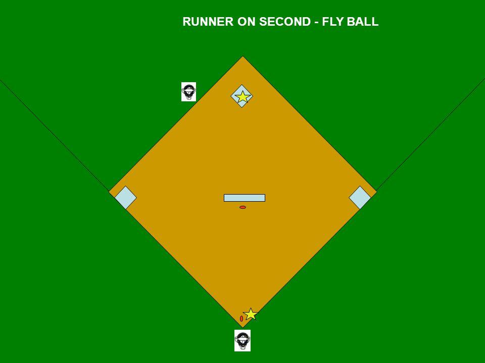 RUNNER ON SECOND - FLY BALL