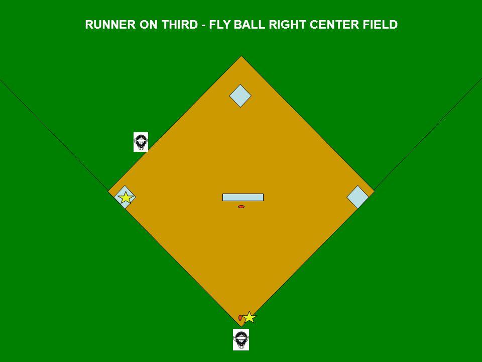 RUNNER ON THIRD - FLY BALL RIGHT CENTER FIELD