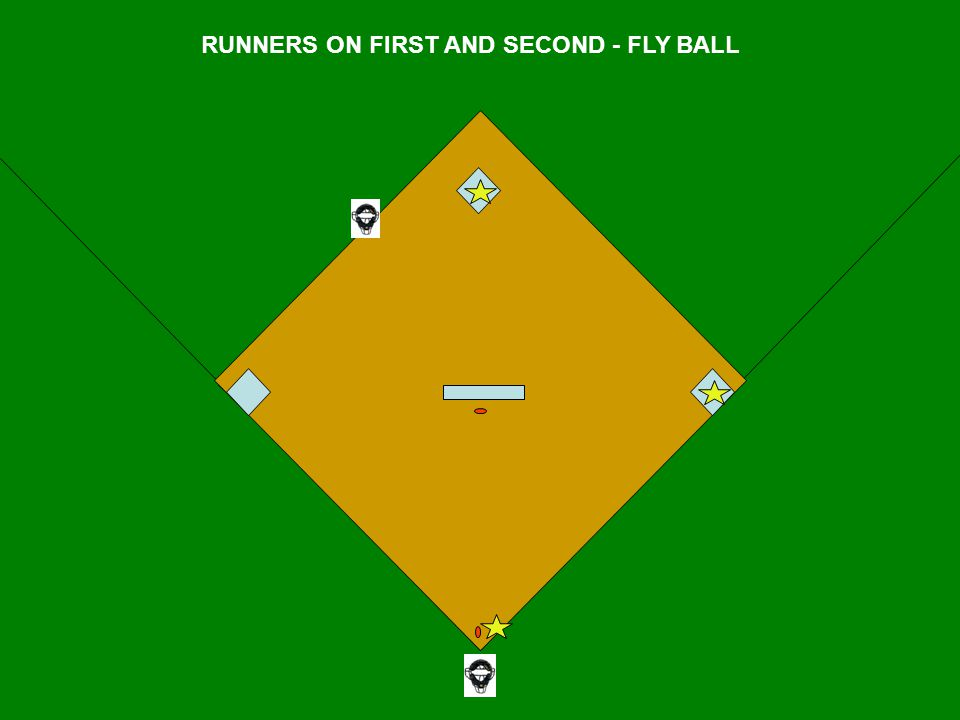 RUNNERS ON FIRST AND SECOND - FLY BALL