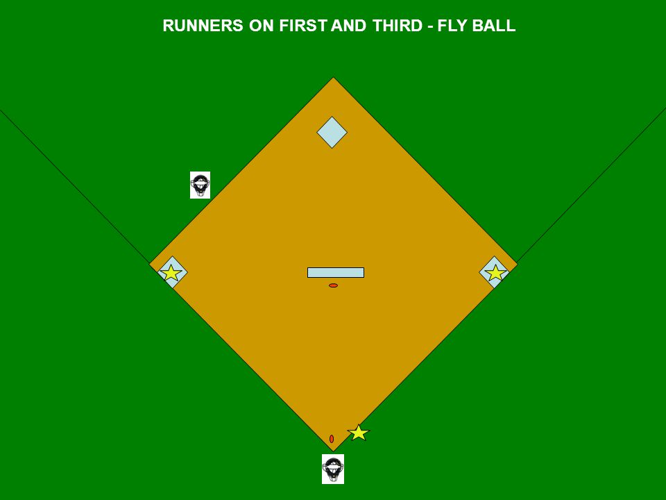 RUNNERS ON FIRST AND THIRD - FLY BALL