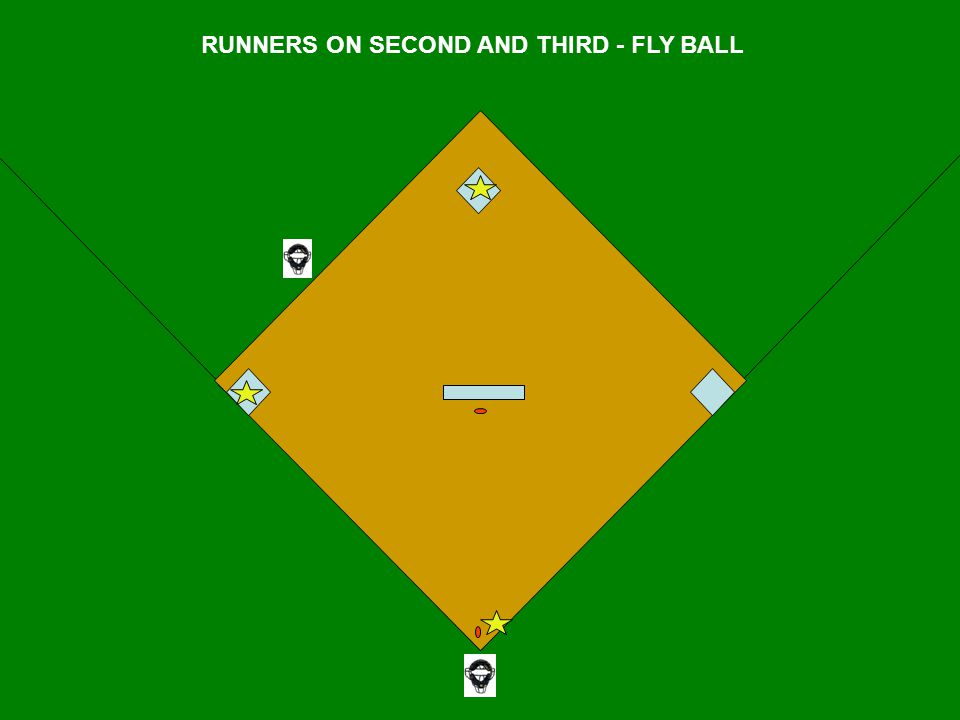 RUNNERS ON SECOND AND THIRD - FLY BALL