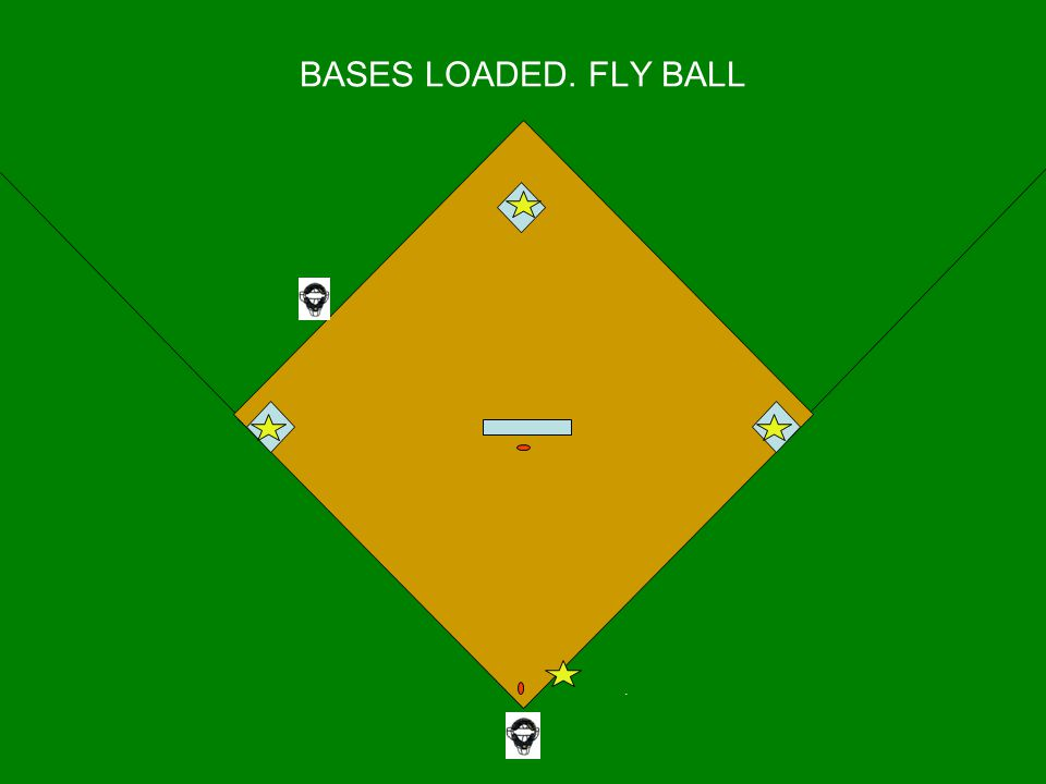 . BASES LOADED. FLY BALL